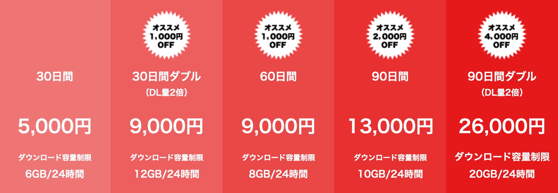 TOKYO-HOTの料金・支払い方法
